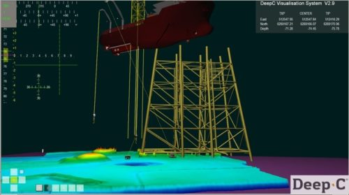 Deep C® Simulation and Visualization System